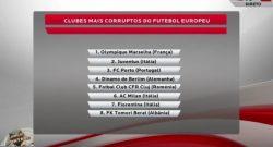 Benfica TV riporta la classifica delle squadre più corrotte: c'è il Milan insieme ad altre italiane