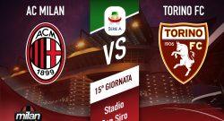 Milan-Torino 0-0: è pareggio, occasione fallita dai rossoneri